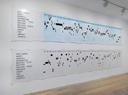 """KP Brehmer, Seele und Gefühl eines Arbeiters, Whitechapel Version (Soul and Feelings of a Worker, Whitechapel Version) (1978), paint on canvas, two parts, 604 × 111 cm each. Made for """"Thirteen Degrees East: Eleven Artists Working in Berlin,"""" Whitechapel Gallery, London, 1978. Estate of KP Brehmer, Berlin. Photo: Marcus J. Leith."""
