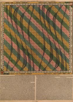 """Georg Brentel the Younger, Conus Solaris concavus, das ist ein holer innwediger Kögel oder Kelch (1615), engraving, in """"Prints and the Pursuit of Knowledge."""""""